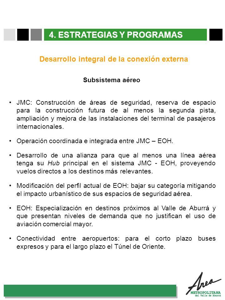 31 Octubre 2007 4. ESTRATEGIAS Y PROGRAMAS Desarrollo integral de la conexión externa Subsistema aéreo JMC: Construcción de áreas de seguridad, reserv