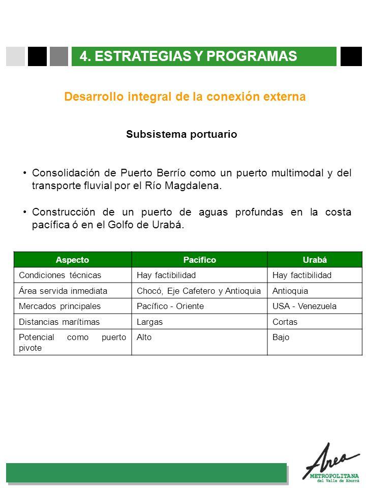 31 Octubre 2007 4. ESTRATEGIAS Y PROGRAMAS Desarrollo integral de la conexión externa Subsistema portuario Consolidación de Puerto Berrío como un puer