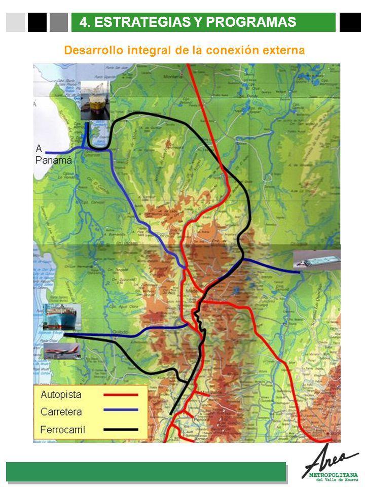 31 Octubre 2007 4. ESTRATEGIAS Y PROGRAMAS Desarrollo integral de la conexión externa
