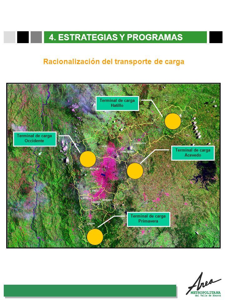 31 Octubre 2007 4. ESTRATEGIAS Y PROGRAMAS Racionalización del transporte de carga Al nordeste Puerto Berrío Magdalena Medio Terminal de carga Primave