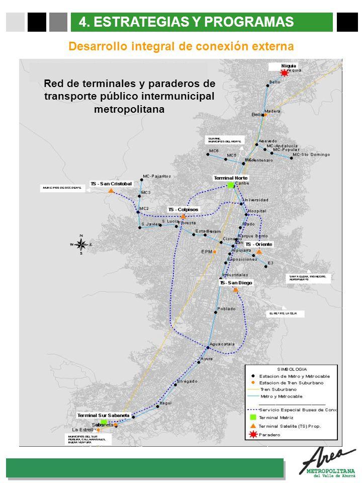 31 Octubre 2007 4. ESTRATEGIAS Y PROGRAMAS Desarrollo integral de conexión externa Red de terminales y paraderos de transporte público intermunicipal
