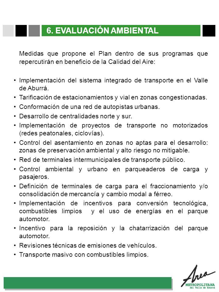 31 Octubre 2007 Medidas que propone el Plan dentro de sus programas que repercutirán en beneficio de la Calidad del Aire: Implementación del sistema i