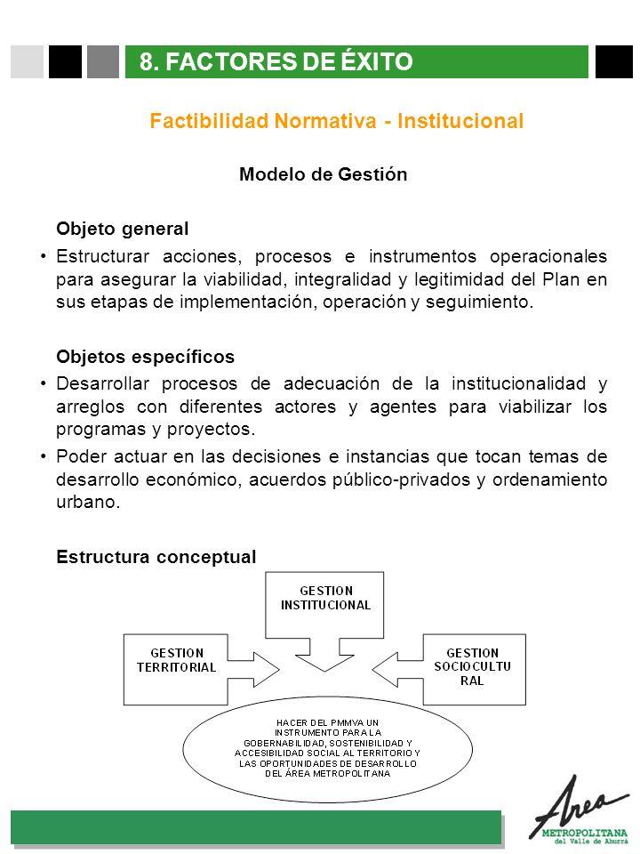 31 Octubre 2007 Modelo de Gestión Objeto general Estructurar acciones, procesos e instrumentos operacionales para asegurar la viabilidad, integralidad