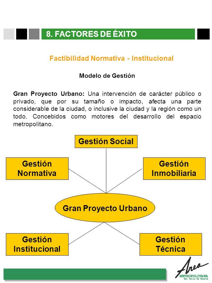 31 Octubre 2007 Modelo de Gestión Gran Proyecto Urbano: Una intervención de carácter público o privado, que por su tamaño o impacto, afecta una parte