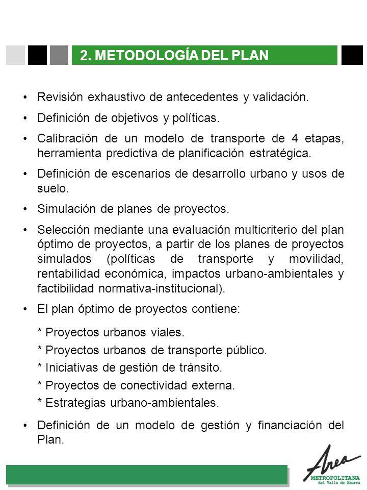 31 Octubre 2007 2. METODOLOGÍA DEL PLAN Revisión exhaustivo de antecedentes y validación. Definición de objetivos y políticas. Calibración de un model