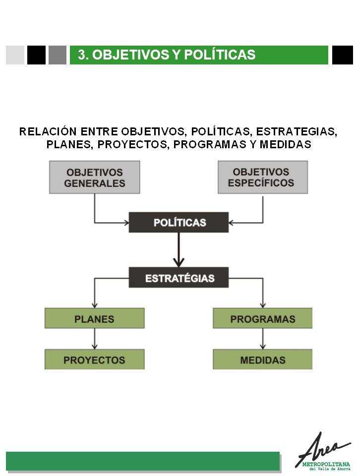31 Octubre 2007 3. OBJETIVOS Y POLÍTICAS