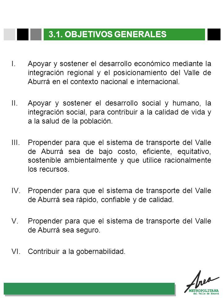 31 Octubre 2007 3.1. OBJETIVOS GENERALES I.Apoyar y sostener el desarrollo económico mediante la integración regional y el posicionamiento del Valle d