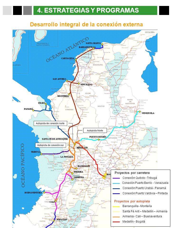 31 Octubre 2007 4. ESTRATEGIAS Y PROGRAMAS Desarrollo integral de la conexión externa Proyectos por carretera Conexión Quibdo - Tribugá Conexión Puert