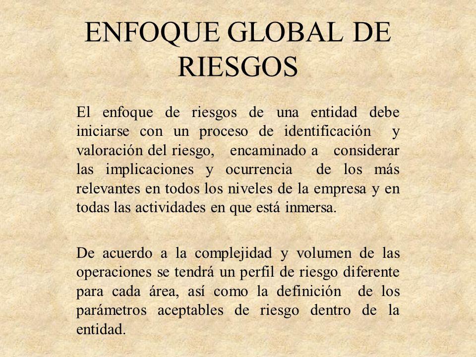ENFOQUE GLOBAL DE RIESGOS El enfoque de riesgos de una entidad debe iniciarse con un proceso de identificación y valoración del riesgo, encaminado a c