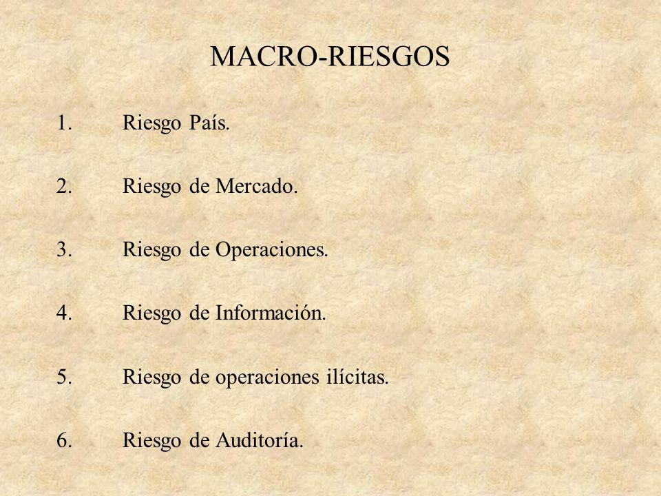 MACRO-RIESGOS 1.Riesgo País. 2.Riesgo de Mercado. 3.Riesgo de Operaciones. 4.Riesgo de Información. 5.Riesgo de operaciones ilícitas. 6.Riesgo de Audi