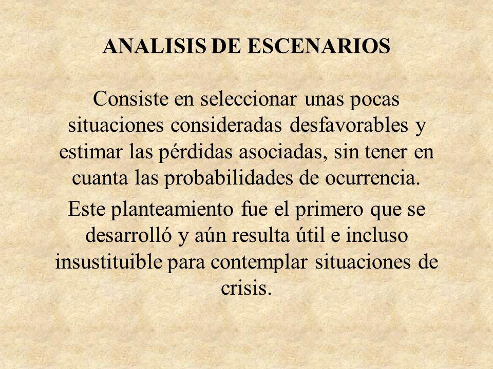 ANALISIS DE ESCENARIOS Consiste en seleccionar unas pocas situaciones consideradas desfavorables y estimar las pérdidas asociadas, sin tener en cuanta