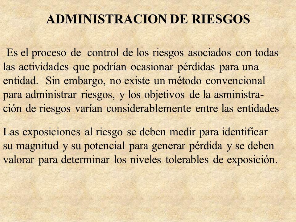 ADMINISTRACION DE RIESGOS Es el proceso de control de los riesgos asociados con todas las actividades que podrían ocasionar pérdidas para una entidad.