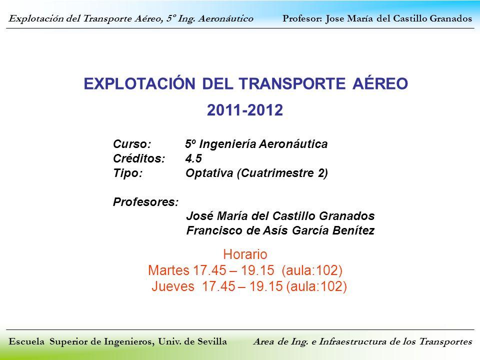 Explotación del Transporte Aéreo, 5º Ing.
