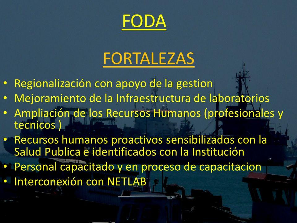 FORTALEZAS Regionalización con apoyo de la gestion Mejoramiento de la Infraestructura de laboratorios Ampliación de los Recursos Humanos (profesionale