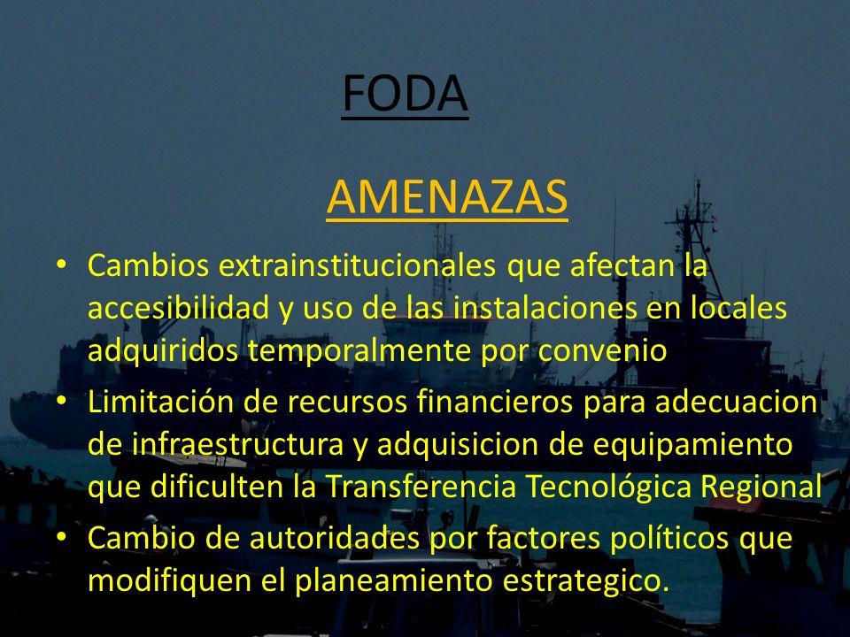 AMENAZAS Cambios extrainstitucionales que afectan la accesibilidad y uso de las instalaciones en locales adquiridos temporalmente por convenio Limitac