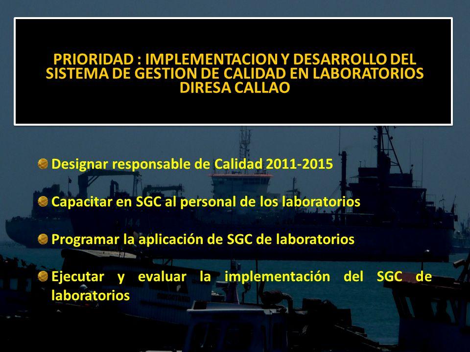 PRIORIDAD : IMPLEMENTACION Y DESARROLLO DEL SISTEMA DE GESTION DE CALIDAD EN LABORATORIOS DIRESA CALLAO Designar responsable de Calidad 2011-2015 Capa