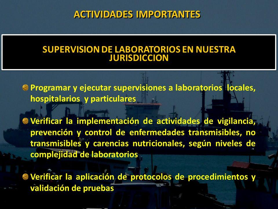 SUPERVISION DE LABORATORIOS EN NUESTRA JURISDICCION Programar y ejecutar supervisiones a laboratorios locales, hospitalarios y particulares Verificar