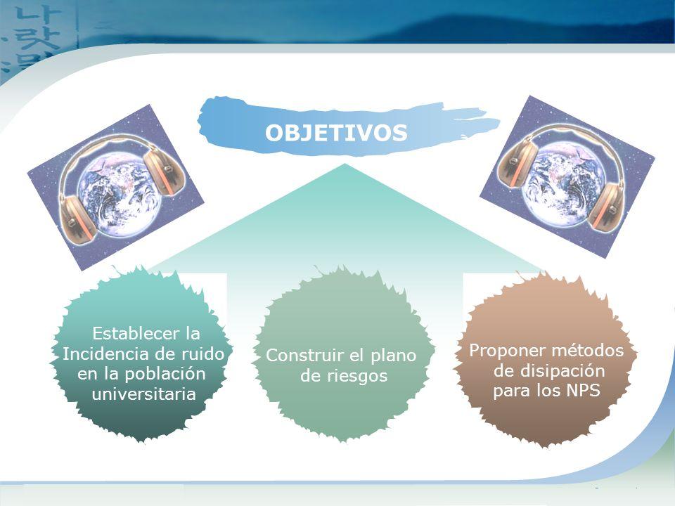 www.themegallery.comCompany Logo Conceptos FundamentalesRuido Isófonas Decibel Decibel Sonido