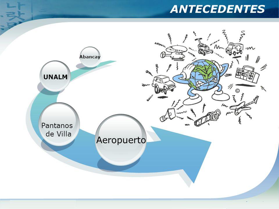 www.themegallery.comCompany Logo ANTECEDENTES Aeropuerto Pantanos de Villa UNALM Abancay
