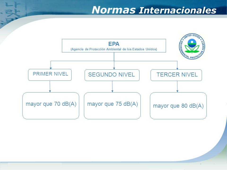 www.themegallery.comCompany Logo Normas Internacionales EPA (Agencia de Protección Ambiental de los Estados Unidos) PRIMER NIVEL SEGUNDO NIVELTERCER NIVEL mayor que 70 dB(A) mayor que 80 dB(A) mayor que 75 dB(A)