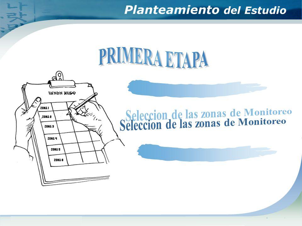 www.themegallery.comCompany Logo Planteamiento del Estudio