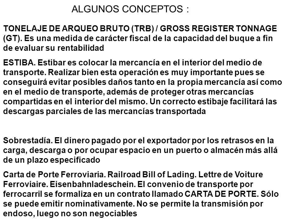 TONELAJE DE ARQUEO BRUTO (TRB) / GROSS REGISTER TONNAGE (GT).