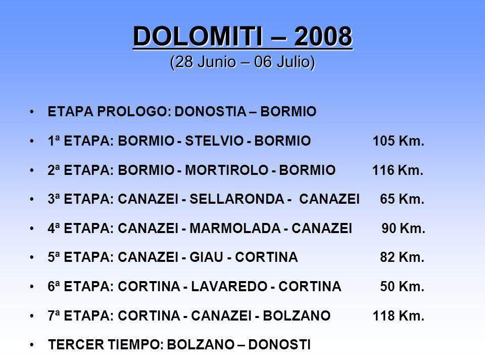2ª ETAPA – FOPPA / MORTIROLO (1.852 m.) IGOERA - MAZZOTIK