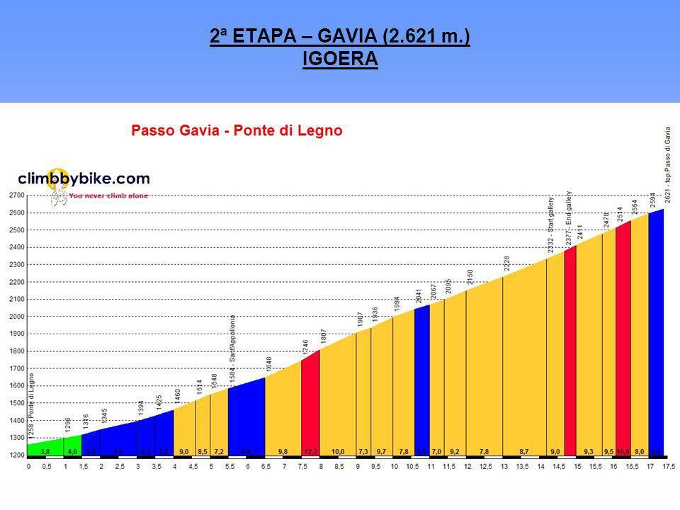 2ª ETAPA – GAVIA (2.621 m.) IGOERA