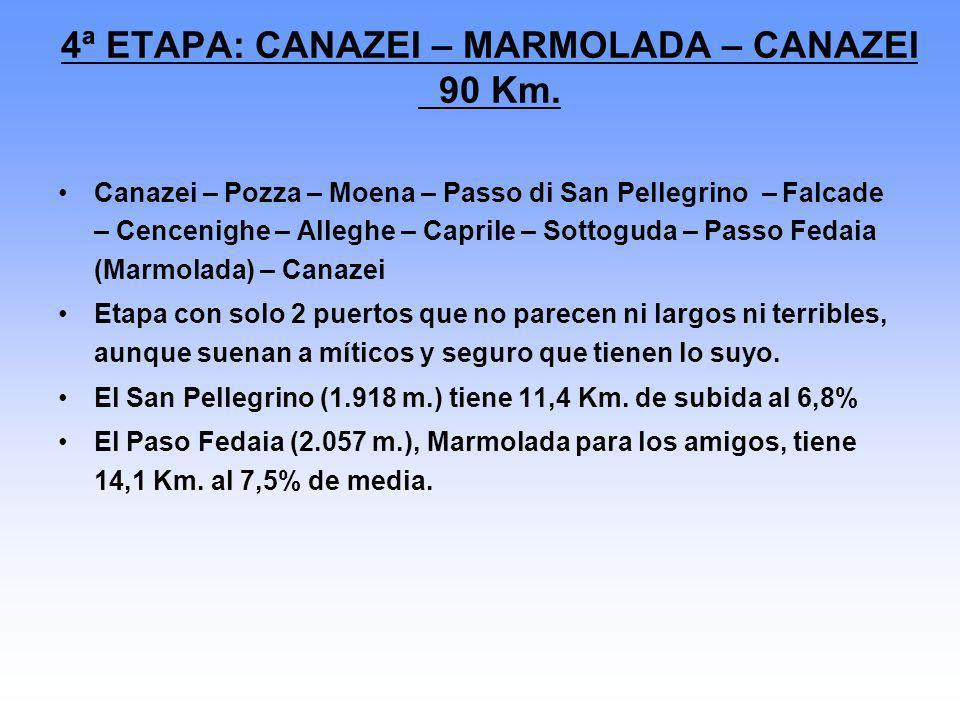 4ª ETAPA: CANAZEI – MARMOLADA – CANAZEI 90 Km. Canazei – Pozza – Moena – Passo di San Pellegrino – Falcade – Cencenighe – Alleghe – Caprile – Sottogud