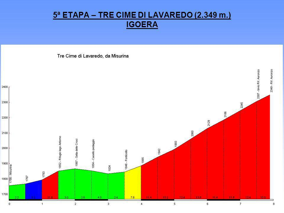 5ª ETAPA – TRE CIME DI LAVAREDO (2.349 m.) IGOERA