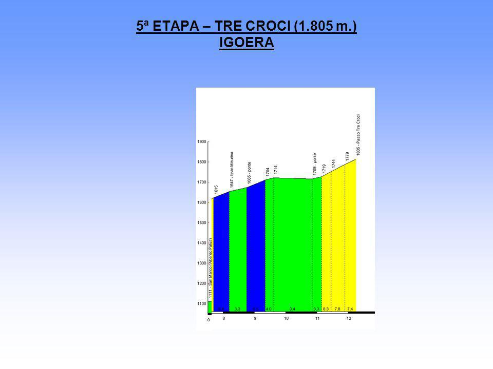5ª ETAPA – TRE CROCI (1.805 m.) IGOERA