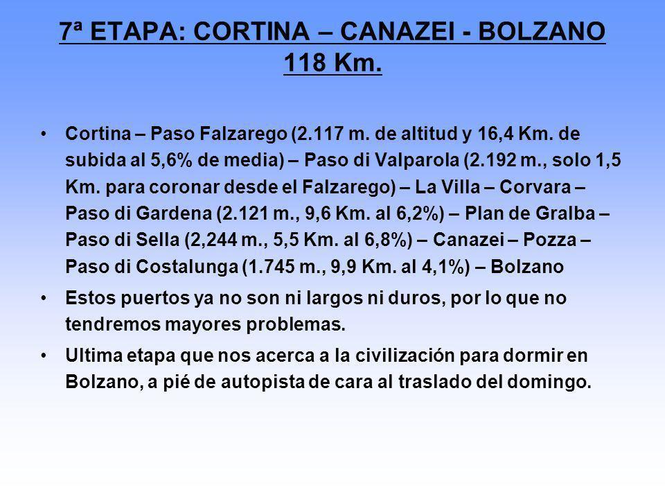 7ª ETAPA: CORTINA – CANAZEI - BOLZANO 118 Km. Cortina – Paso Falzarego (2.117 m. de altitud y 16,4 Km. de subida al 5,6% de media) – Paso di Valparola