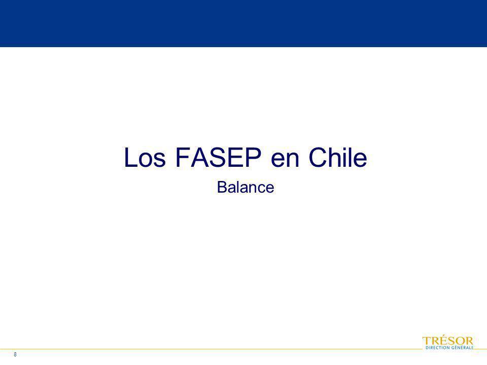 8 Los FASEP en Chile Balance