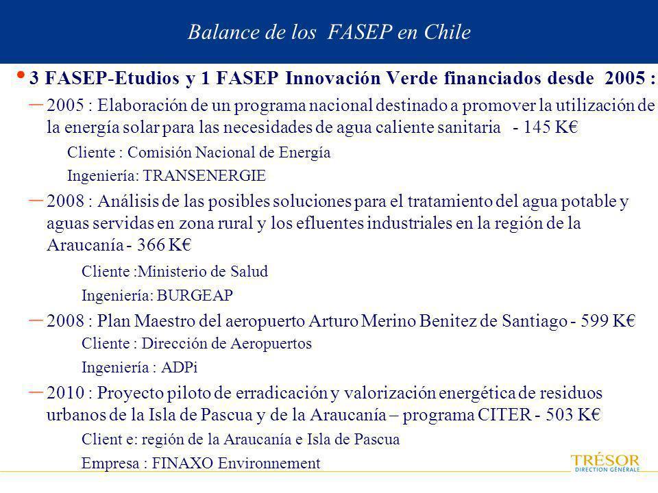 Balance de los FASEP en Chile 3 FASEP-Etudios y 1 FASEP Innovación Verde financiados desde 2005 : – 2005 : Elaboración de un programa nacional destinado a promover la utilización de la energía solar para las necesidades de agua caliente sanitaria - 145 K Cliente : Comisión Nacional de Energía Ingeniería: TRANSENERGIE – 2008 : Análisis de las posibles soluciones para el tratamiento del agua potable y aguas servidas en zona rural y los efluentes industriales en la región de la Araucanía - 366 K Cliente :Ministerio de Salud Ingeniería: BURGEAP – 2008 : Plan Maestro del aeropuerto Arturo Merino Benitez de Santiago - 599 K Cliente : Dirección de Aeropuertos Ingeniería : ADPi – 2010 : Proyecto piloto de erradicación y valorización energética de residuos urbanos de la Isla de Pascua y de la Araucanía – programa CITER - 503 K Client e: región de la Araucanía e Isla de Pascua Empresa : FINAXO Environnement