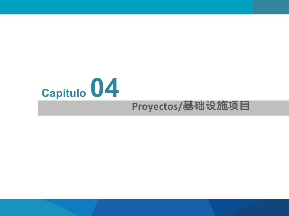 Proyectos/ Capítulo 04