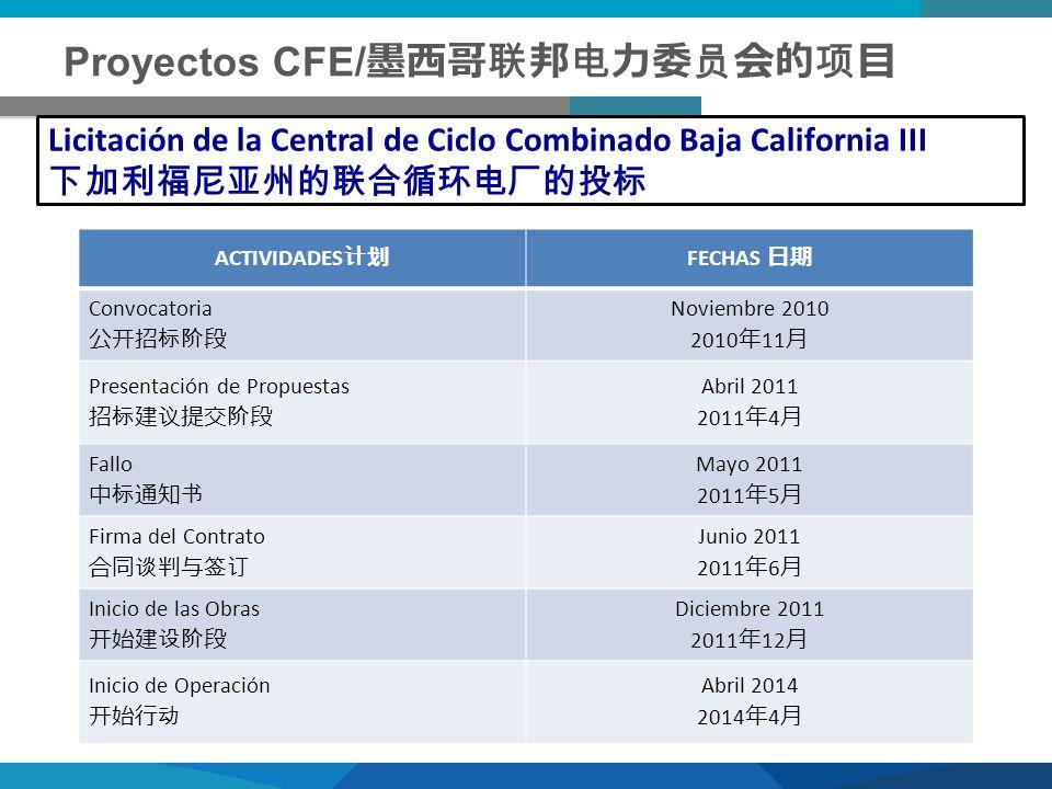 Proyectos CFE/ ACTIVIDADES FECHAS Convocatoria Noviembre 2010 2010 11 Presentación de Propuestas Abril 2011 2011 4 Fallo Mayo 2011 2011 5 Firma del Co