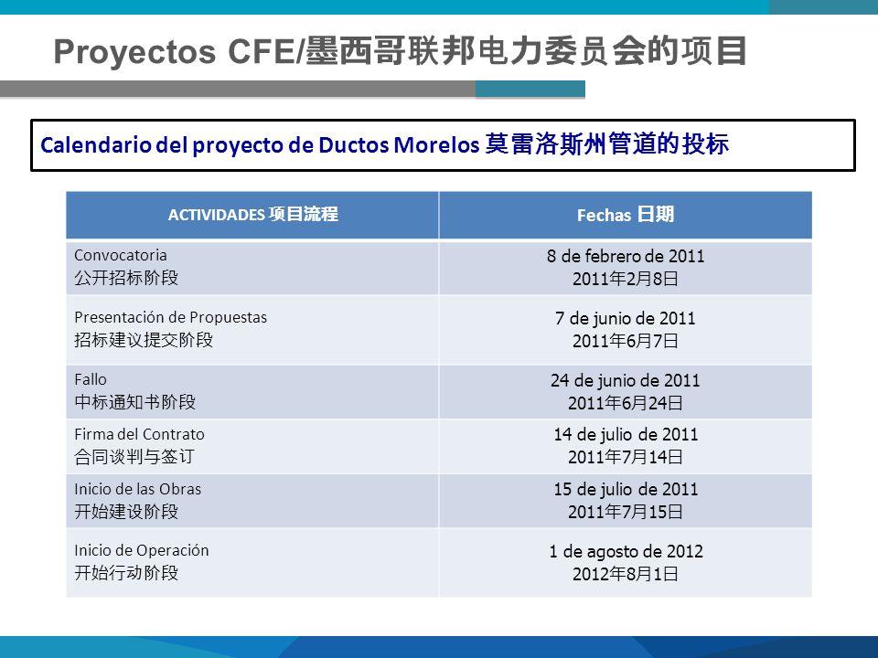 Proyectos CFE/ Calendario del proyecto de Ductos Morelos ACTIVIDADES Fechas Convocatoria 8 de febrero de 2011 2011 2 8 Presentación de Propuestas 7 de
