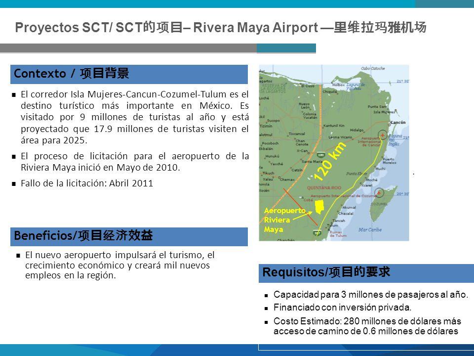 Proyectos SCT/ SCT – Rivera Maya Airport Capacidad para 3 millones de pasajeros al año. Financiado con inversión privada. Costo Estimado: 280 millones