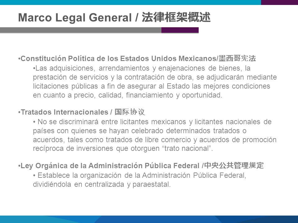 Marco Legal / Ley de Adquisiciones, Arrendamientos y Servicios del Sector Público y Ley de Obras Públicas y Servicios Relacionados con las Mismas.