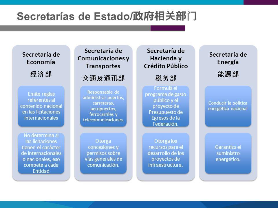 Secretarías de Estado/ Secretaría de Economía Emite reglas referentes al contenido nacional en las licitaciones internacionales No determina si las li