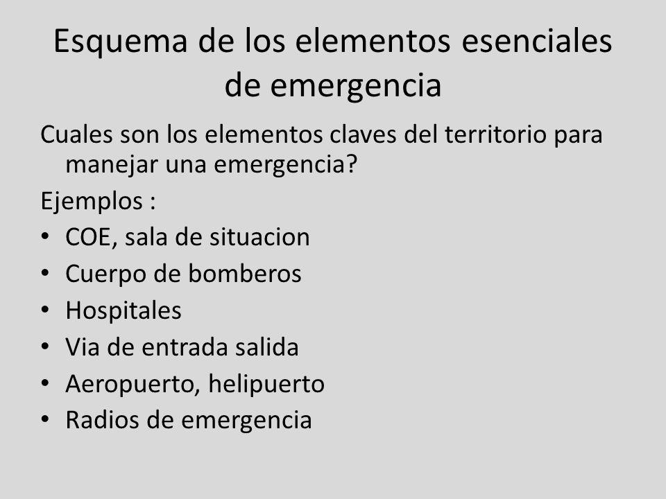 Esquema de los elementos esenciales de emergencia Cuales son los elementos claves del territorio para manejar una emergencia? Ejemplos : COE, sala de