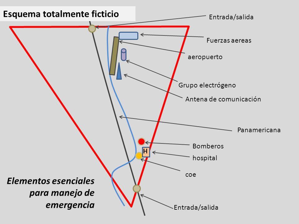 Panamericana coe Bomberos Esquema totalmente ficticio Antena de comunicación Elementos esenciales para manejo de emergencia Entrada/salida Grupo elect