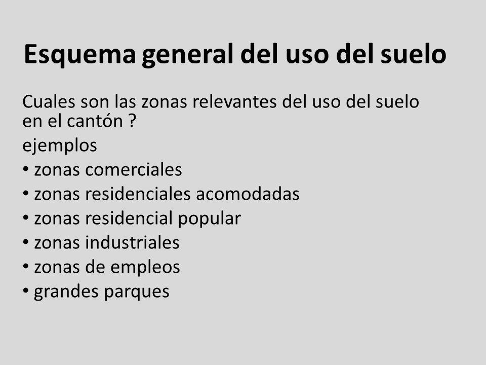 Esquema general del uso del suelo Cuales son las zonas relevantes del uso del suelo en el cantón ? ejemplos zonas comerciales zonas residenciales acom