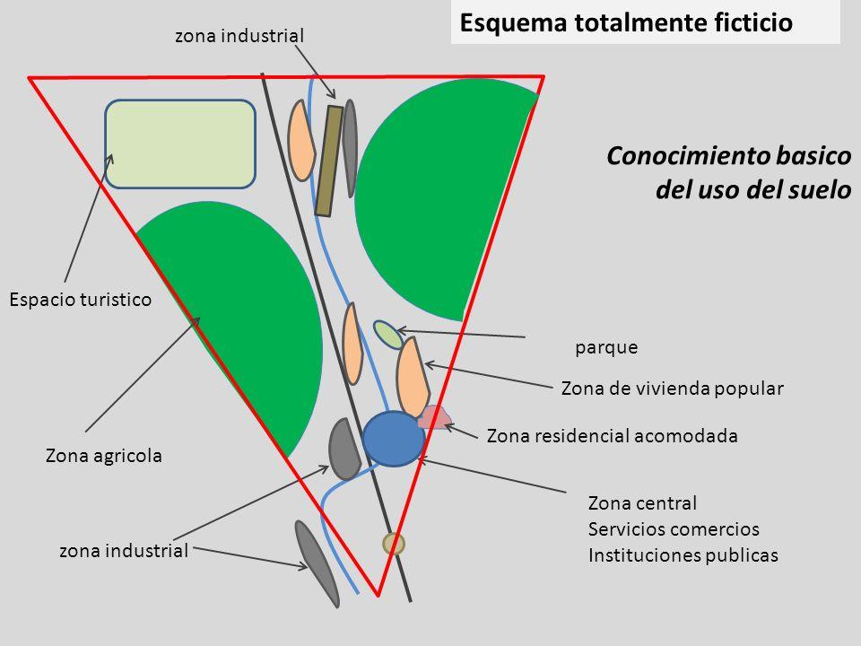 Esquema de los grandes problemas del territorio Cuales son los grandes problemas del cantón conocidos por todos .