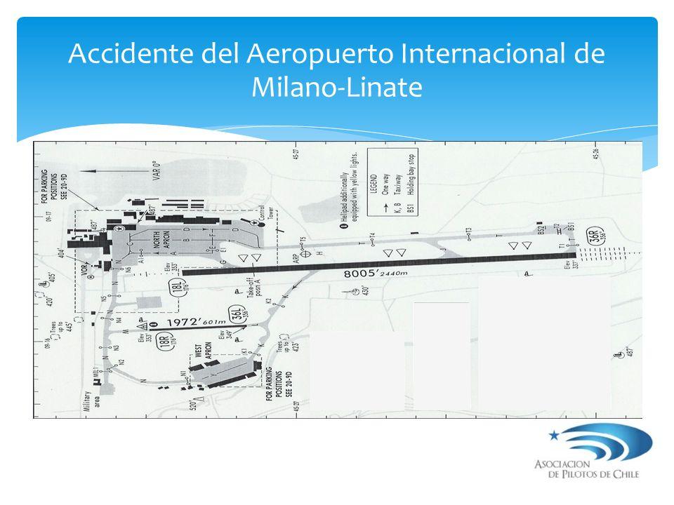 Accidente del Aeropuerto Internacional de Milano-Linate