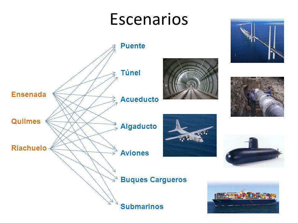 Escenarios Ensenada Quilmes Riachuelo Puente Túnel Acueducto Algaducto Aviones Buques Cargueros Submarinos