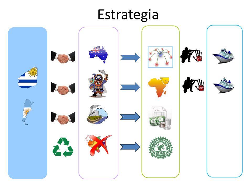 Análisis de stakeholders StakeholderInterésImpactoEstrategia Gob.