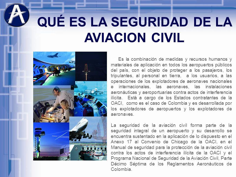 QUÉ ES LA SEGURIDAD DE LA AVIACION CIVIL Es Es la combinación de medidas y recursos humanos y materiales de aplicación en todos los aeropuertos públic