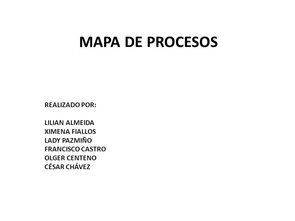 MAPA DE PROCESOS REALIZADO POR: LILIAN ALMEIDA XIMENA FIALLOS LADY PAZMIÑO FRANCISCO CASTRO OLGER CENTENO CÉSAR CHÁVEZ