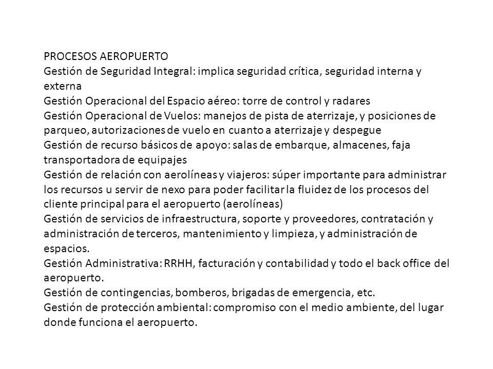 PROCESOS AEROPUERTO Gestión de Seguridad Integral: implica seguridad crítica, seguridad interna y externa Gestión Operacional del Espacio aéreo: torre